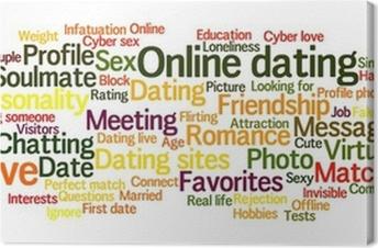 Hyviä sanoja online dating profiili