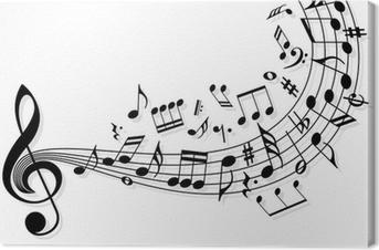 Musiikin muistiinpanoja Kangastuloste