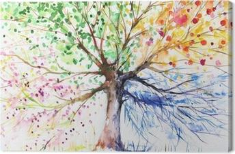 Neljän kauden puu Kangastuloste