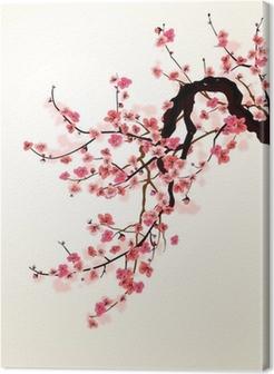 Sakura Kangastuloste