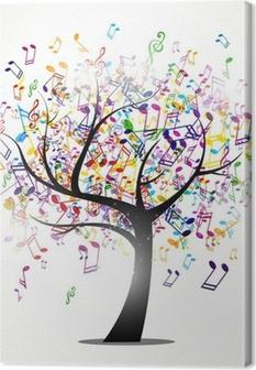 Vektori kuva abstrakti tausta musiikkitiedostoja Kangastuloste