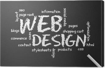 Leinwandbild Chalkboard - Web Design