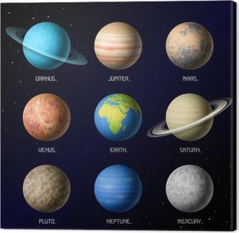 Leinwandbild Planeten des Sonnensystems