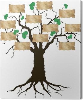 Leinwandbild Stammbaum