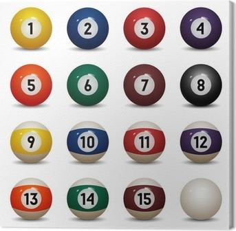Lerretsbilde Isolerte fargede bassengballer. Tall 1 til 15 og null ball