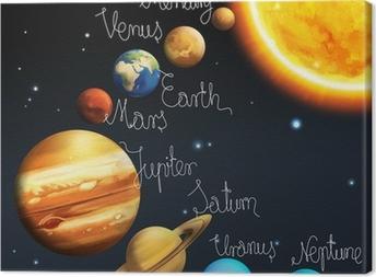 Lerretsbilde Solsystemet - melkete vei - astronomi for barn