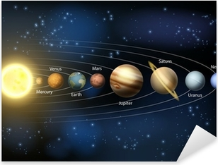 Naklejka Pixerstick Planety Układu Słonecznego schemat