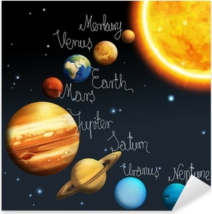 Naklejka Pixerstick Układ Słoneczny - Droga Mleczna - astronomia dla dzieci