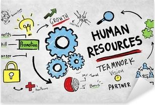 Naklejka Pixerstick Zasoby ludzkie Zatrudnienie Praca zespołowa Vision Concept