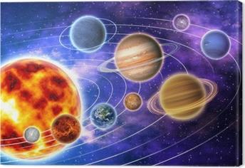 Obraz na płótnie Układ Słoneczny