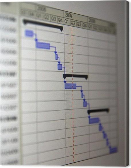 Obraz na ptnie wykres gantta pixers yjemy by zmienia obraz na ptnie wykres gantta ccuart Gallery