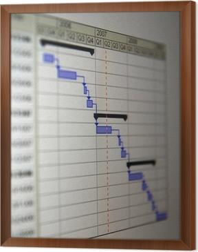 Obraz na ptnie wykres gantta pixers yjemy by zmienia obraz w ramie wykres gantta ccuart Gallery