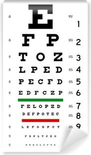 Papier peint vinyle Eye_chart_1