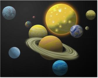 Plakat Solsystemet