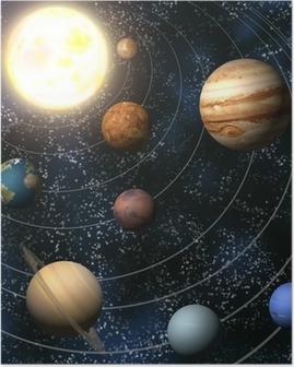 Plakat Układ Słoneczny