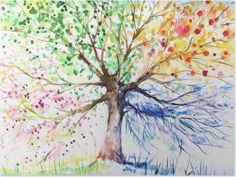 Poster Baum in den vier Jahreszeiten