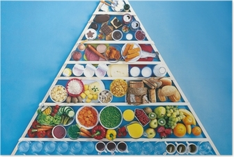Poster Piramide alimentare / food triangolo