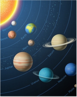 Poster Planeten des Sonnensystems