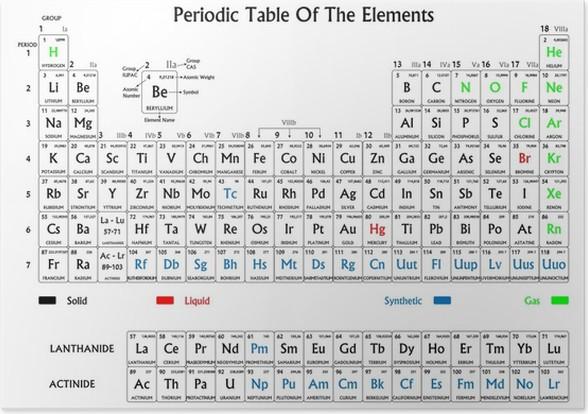 Poster tavola periodica degli elementi bianco e nero - Tavola periodica per bambini ...