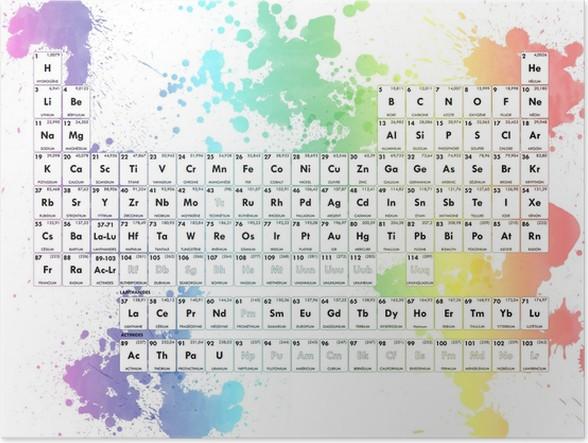 Poster tavola periodica degli elementi pixers viviamo per il cambiamento - Poster tavola periodica degli elementi ...