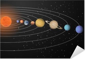 Póster Autoadesivo Solar system