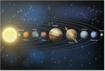 Póster Sun and planets of the solar system