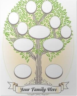 Árbol Genealógico - Genealogía e Historia familiar ... Poster