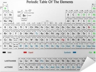 Vinilo pixerstick tabla peridica de los elementos iconos vinilo pixerstick tabla peridica de los elementos iconos brillantes sobre fondo negro pixers vivimos para cambiar urtaz Images