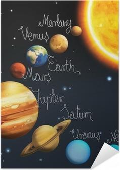 Poster autocollant Le système solaire - Voie Lactée - astronomie pour les enfants