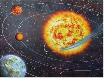 Póster Comet Ison pasa cerca del Sol