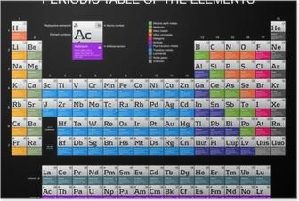 Poster Compléter le tableau périodique des éléments sur fond noir
