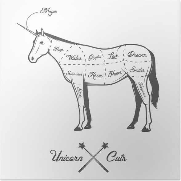 Funny Halloween Cuts Of Unicorn Diagram Poster Pixers We Live