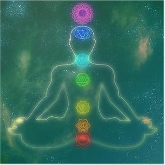 Poster Human chakrasystemet