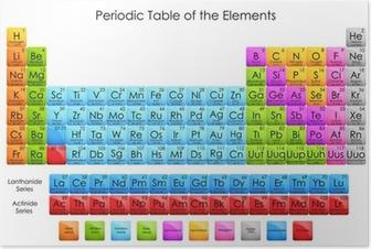 Pster tabla peridica de los elementos pixers vivimos para cambiar urtaz Gallery