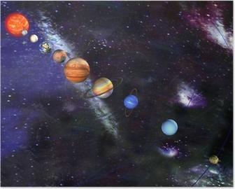 Poster Parade van de planeten