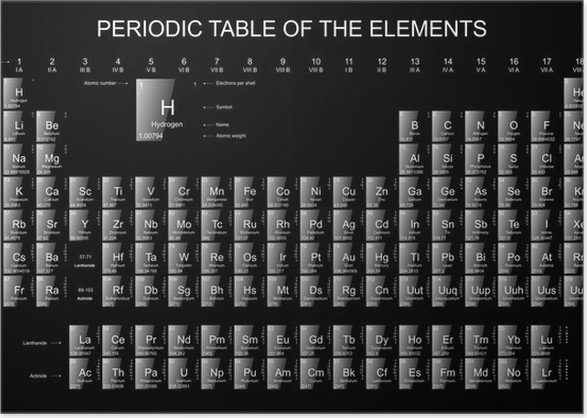 Periodic table of elements glossy icons on black background poster periodic table of elements glossy icons on black background poster urtaz Choice Image