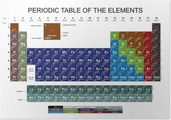 Poster Periodiek systeem der elementen op een witte achtergrond