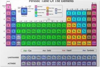 Poster Periodiska systemet av elementen i färger