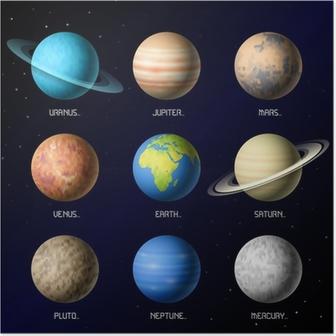 Poster Planeten van het zonnestelsel