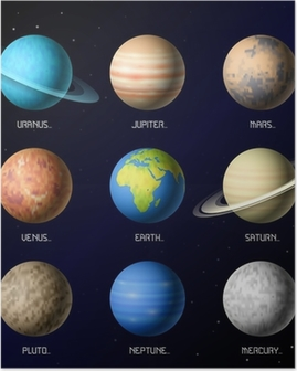 Planets of Solar System Poster