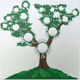 Poster Släktträd med plats för foton eller namn, vektor