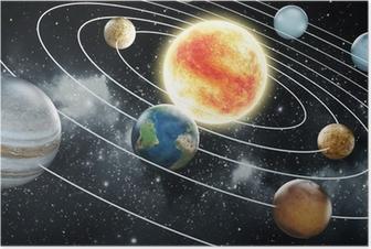 Solar system illustration Poster