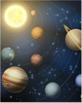 Solar system planets illustration Poster