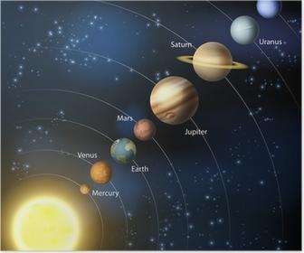 Póster Solar system