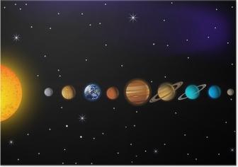 Poster Solsystem