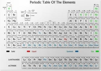 Pster tabla peridica de los elementos con nmero atmico pster tabla peridica de los elementos en blanco y negro urtaz Image collections