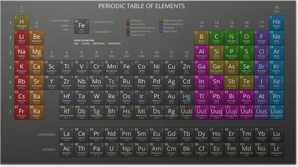 Pster tabla peridica de mendeleiev de los elementos qumicos pster tabla peridica de mendeleiev de los elementos qumicos oscuro vector urtaz Choice Image