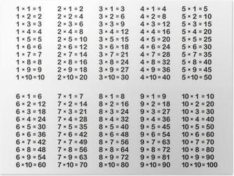 Posters table de multiplication pixers nous vivons pour changer - Tables de multiplication jusqu a 100 ...