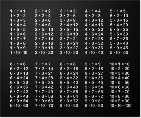 table de multiplication de 17 maison design. Black Bedroom Furniture Sets. Home Design Ideas