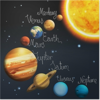 The solar system - milky way - astronomy for kids Poster